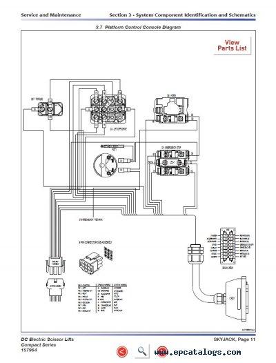 Skyjack Lift Wiring Diagram