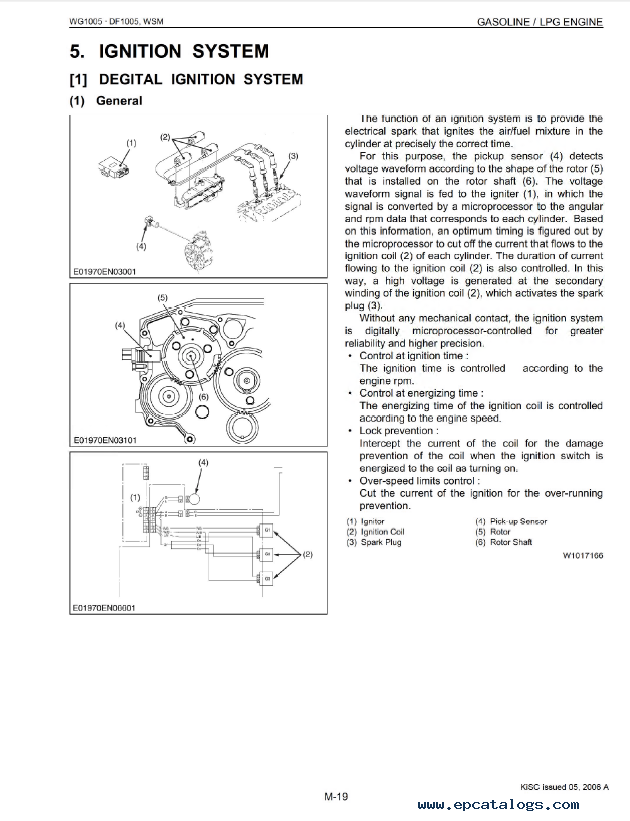 Wiring Diagram For Kubota Rtv 900 The wiring diagram – Rtv 900 Wiring Diagram For