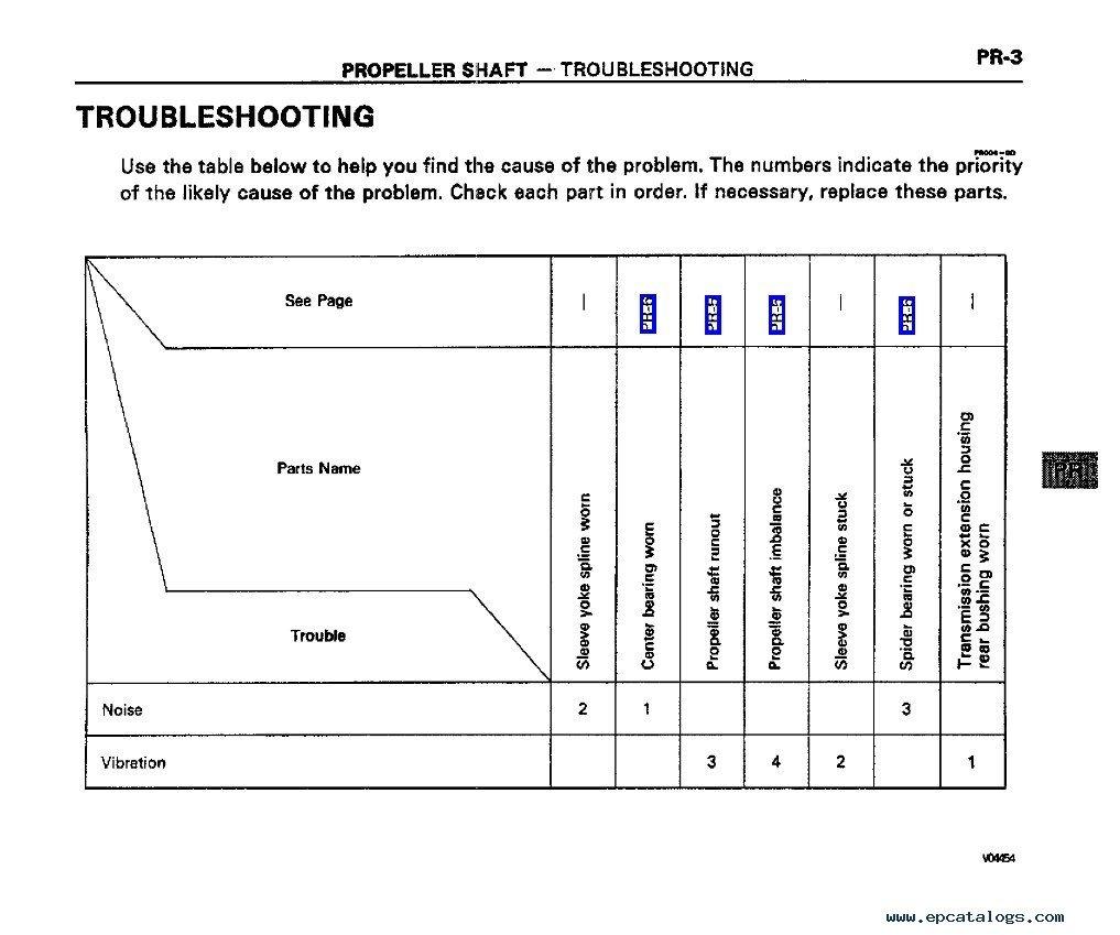Wiring Diagram Toyota Hiace 2004 : Wiring diagram toyota hiace