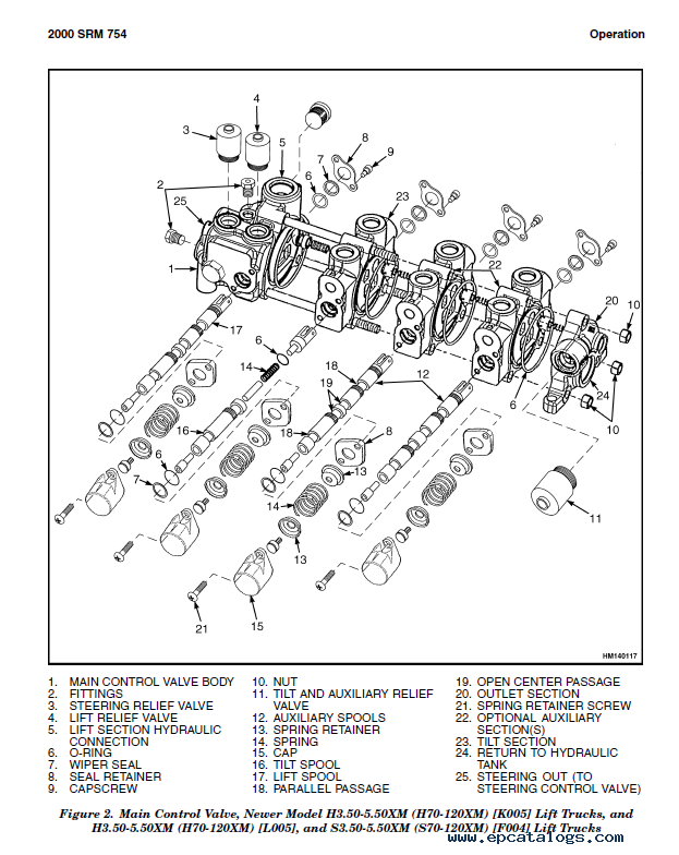 Hyster Class 4 F004 Series  S70 S100 S120  Trucks Service Manual Download