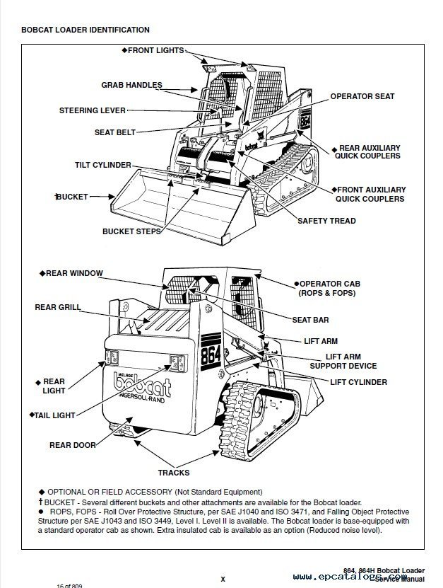 bobcat 864 864hf compact track loader service manual pdf 864 bobcat wiring schematic