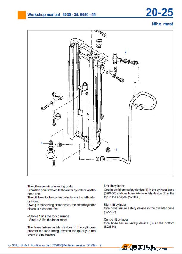 Electric forklift wiring diagram pdf still steds r6016 r6018 r6020 electric forklift truck workshop asfbconference2016 Images