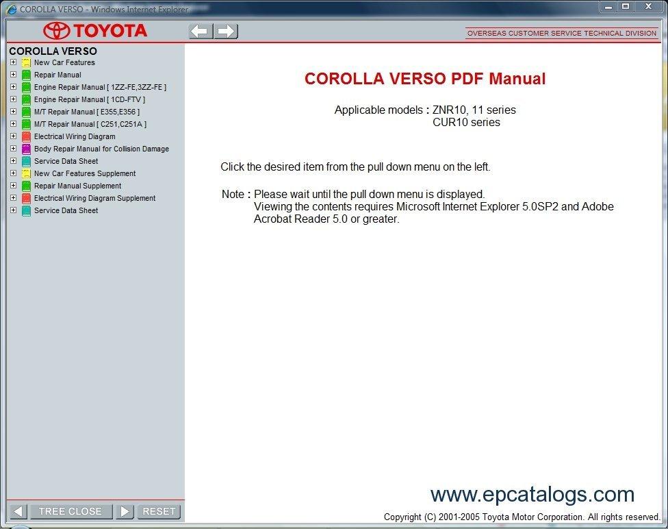 Toyota Corolla Verso, repair manual, Cars Repair Manuals