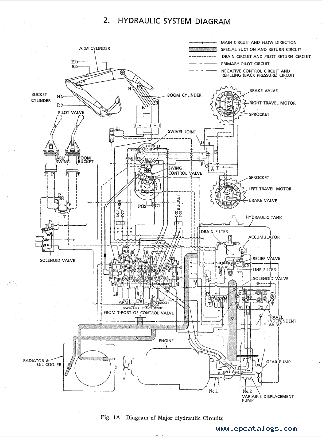 Backhoe Hydraulic Control Valve Diagram on new holland 455 mower parts