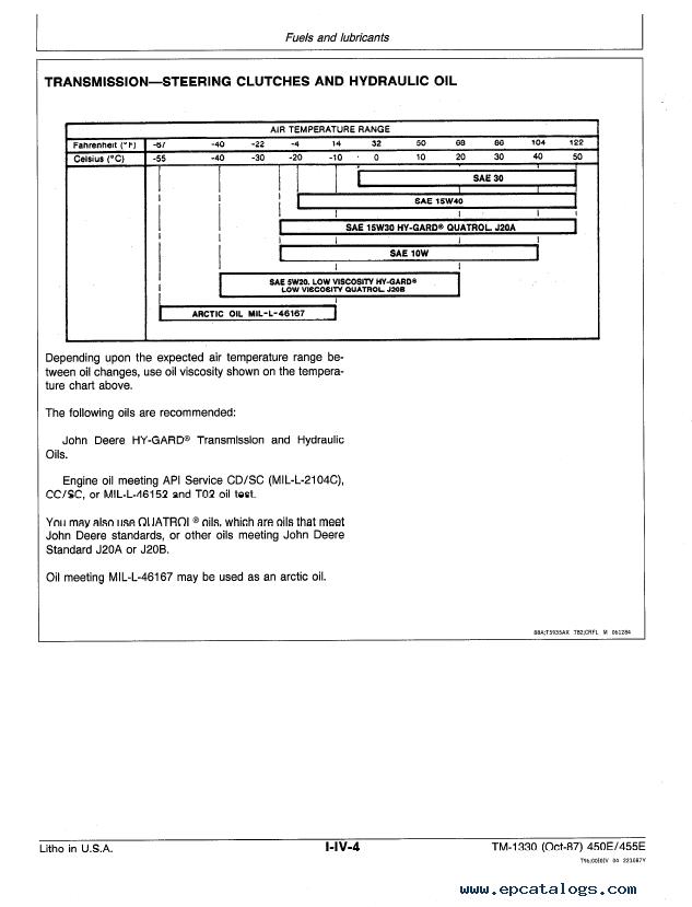 john deere 445 tech manual