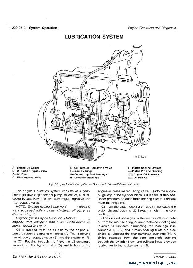 Wiring Diagram For John Deere Trail Buck : John deere f wiring diagram trail buck