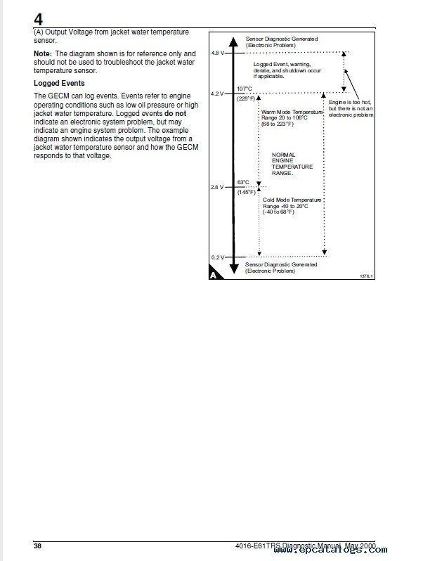 Perkins 4016-E61TRS Engine Diagnostic Manual PDF