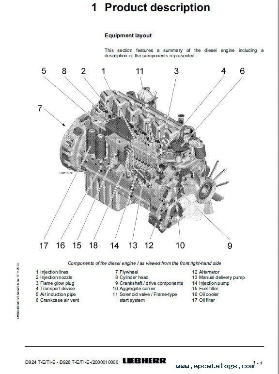 Download Liebherr D924 D926t E Ti E Operating Manual Pdf