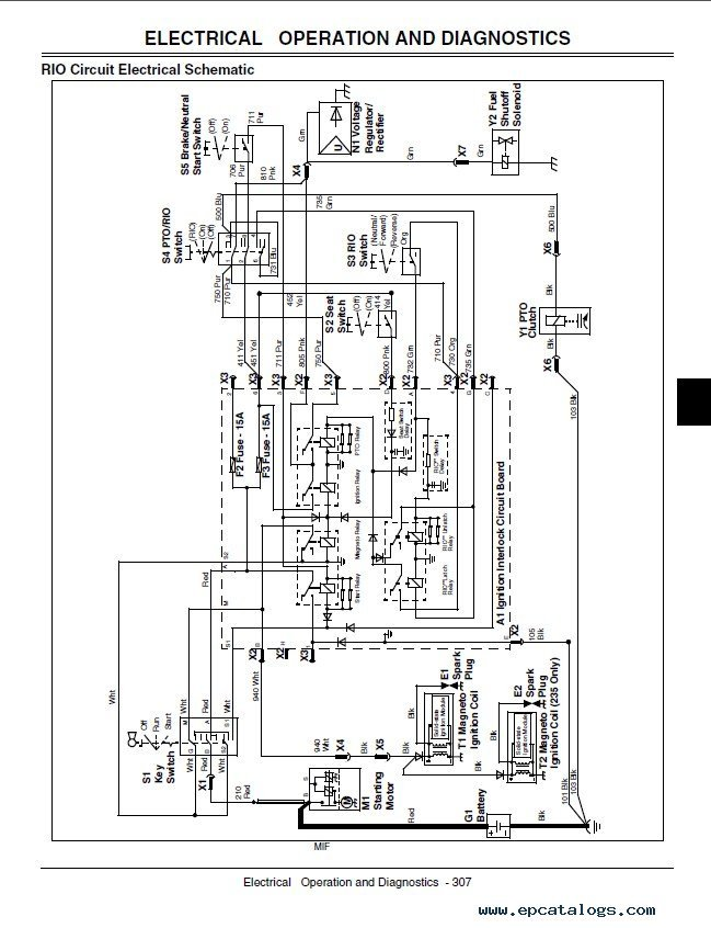 john deere la115 wiring diagram   31 wiring diagram images