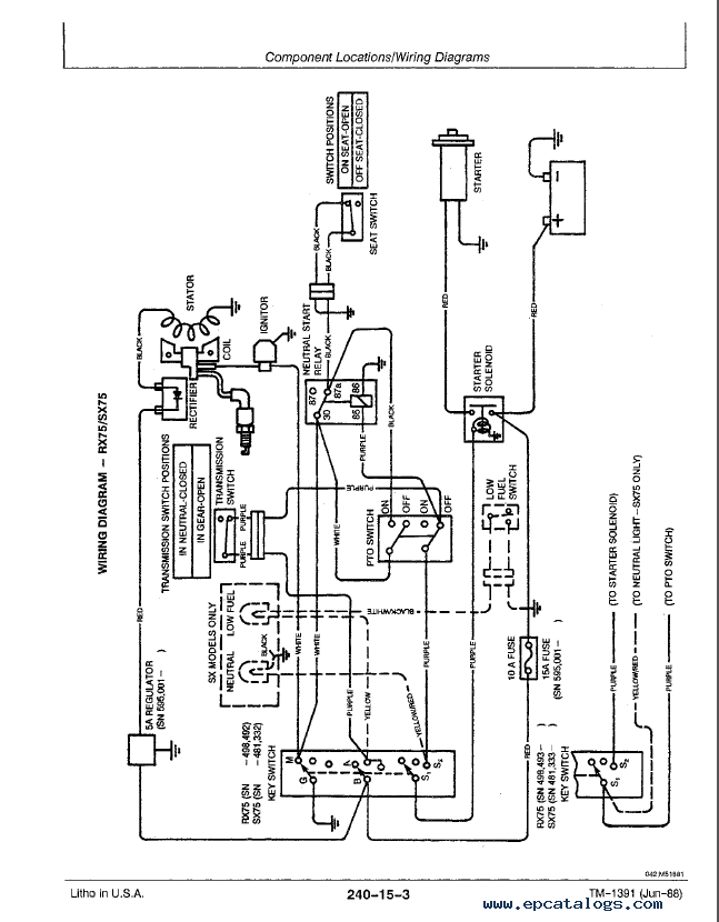John Deere Rx Sx Series Riding Mowers Tm Technical Manual Pdf on Electrical Wiring Diagrams For Motorcycles