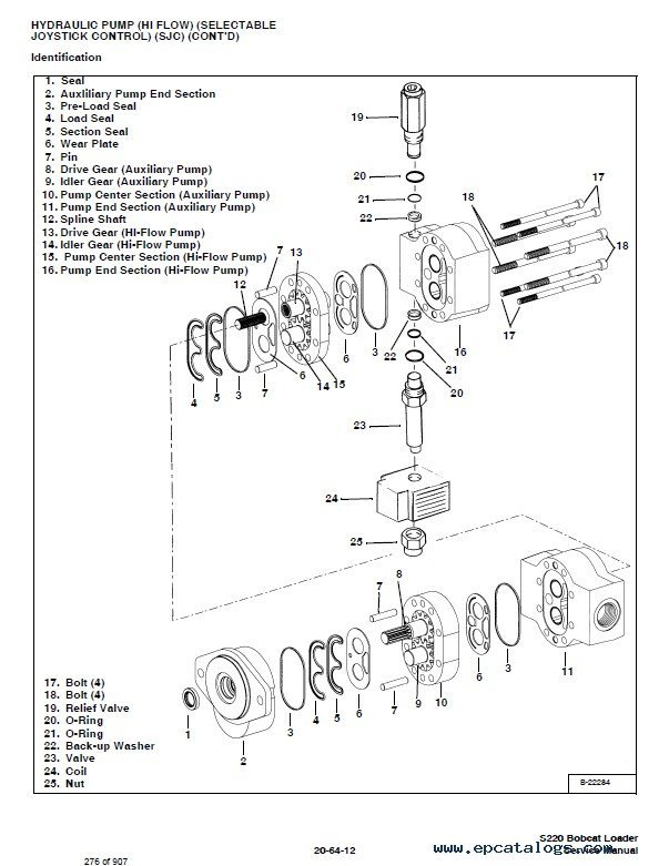Bobcat S220 Turbo High Flow Loaders Service Manual Pdf