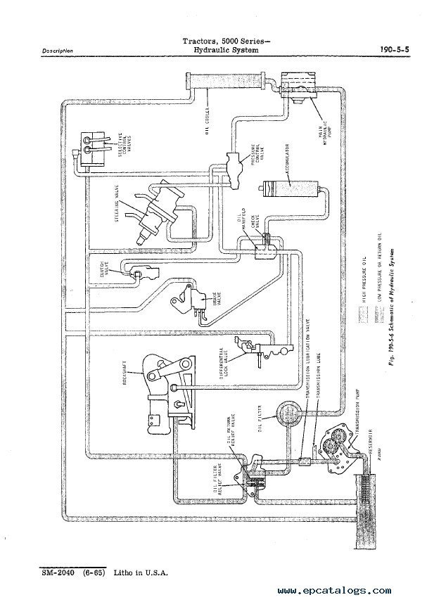 john deere 5000 series tractor sm2040 service manual pdf john deere 5000 series tractor sm2040 service manual pdf, repair john deere 2040 wiring diagram at soozxer.org