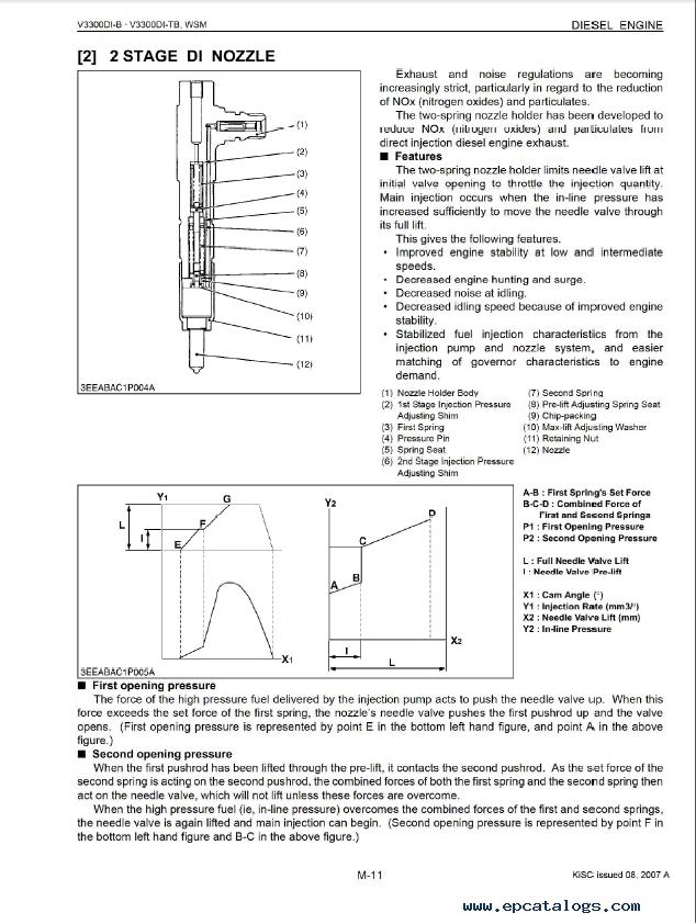 Kubota V Di B V Di Tb Diesel Engines Workshop Manual Pdf on Kubota Turbocharger