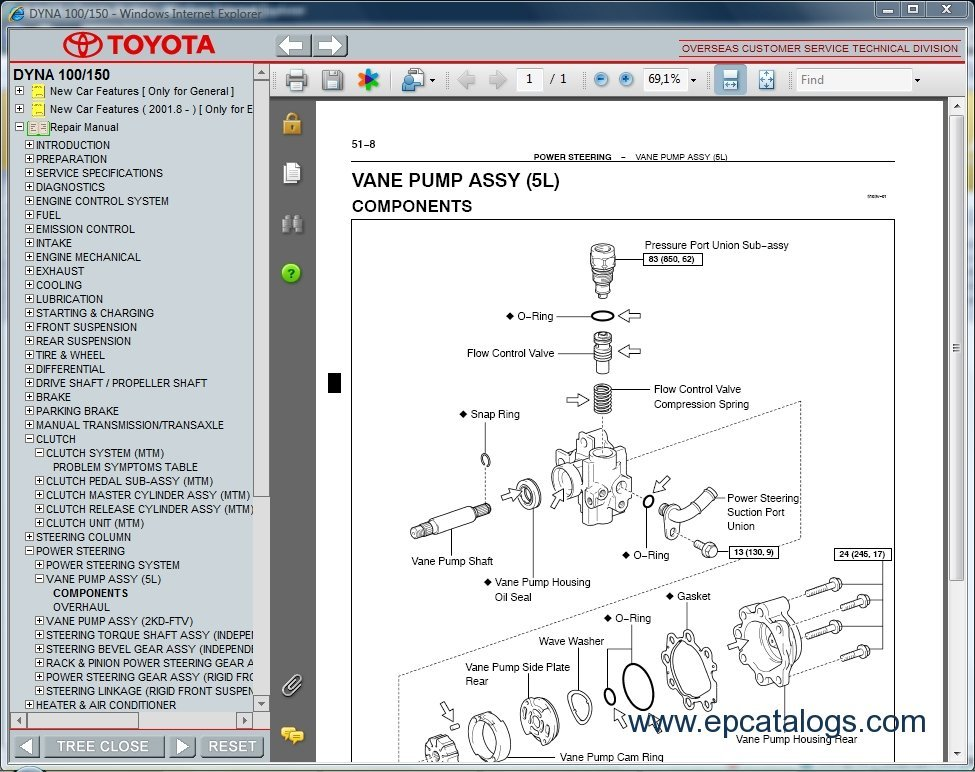 ToyotaDyna100 toyota dyna 100 150 wiring diagram 1992 toyota dyna at eliteediting.co