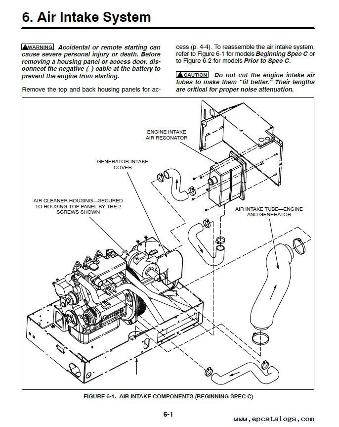 [DIAGRAM_09CH]  Cummins Onan HDCAA/AB/AC/AD (Spec A-D) Generator Set Download | Cummins Engine Parts Diagram |  | EPCATALOGS