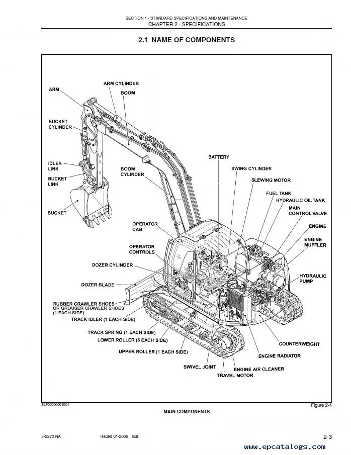 New Holland E80 Hydraulic Excavator Shop Manual Pdf