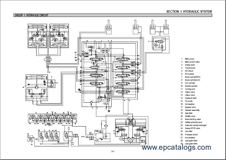 Hyundai Wheel Loader Wiring Diagram / Aradia. Il vangelo delle ... on hyundai 2.0 timing belt replacement, hyundai lights, hyundai repair manual, hyundai fuel system diagram, hyundai manual transmission, hyundai engine, hyundai timing marks, hyundai fuse box diagram, hyundai parts, hyundai battery, hyundai heater core replacement, hyundai radio wiring, hyundai suspension, hyundai awd system, hyundai headlight adjustment, hyundai automatic transmissions, hyundai dealer locator us, hyundai torque specifications, hyundai warranty, hyundai maintenance schedule,