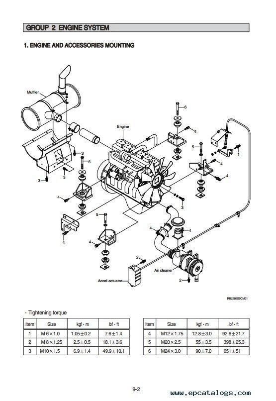 Hyundai R220LC-9S Crawler Excavator Repair Manual PDF Download | Hyundai 3 5 Engine Diagram |  | EPCATALOGS
