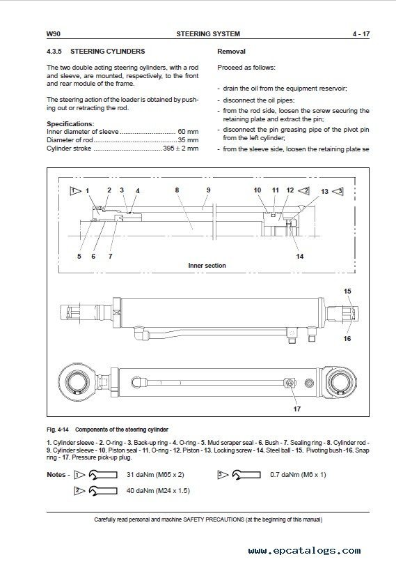 Fiat Kobelco W90 Wheel Loader Service Manual PDF on