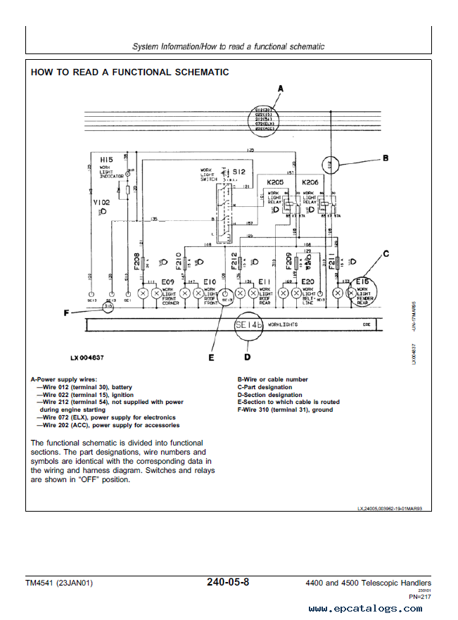 John Deere 4400  U0026 4500 Telescopic Handlers Technical Manual