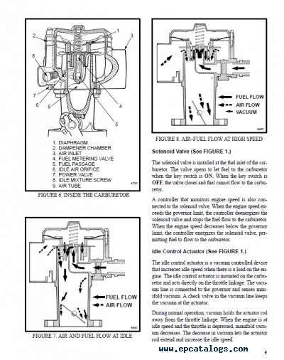 Hyster Monitor Wiring Diagram