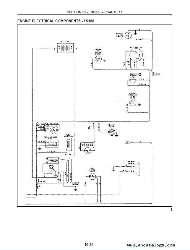 new holland wiring diagrams new holland ls180 ls190 skid steer loaders service manual pdf new holland l185 wiring diagrams