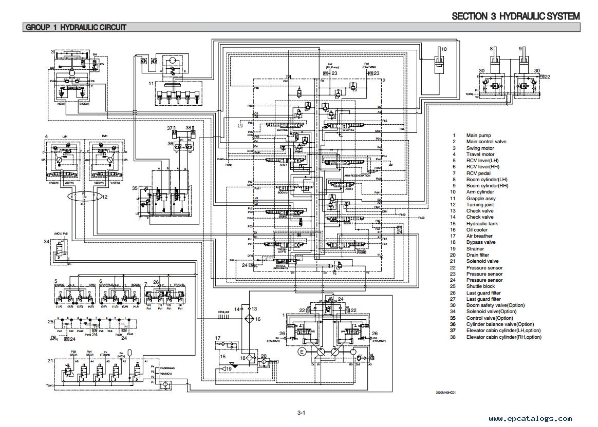 repair manual Hyundai R290LC-9MH Crawler Excavator Service Manual - 3