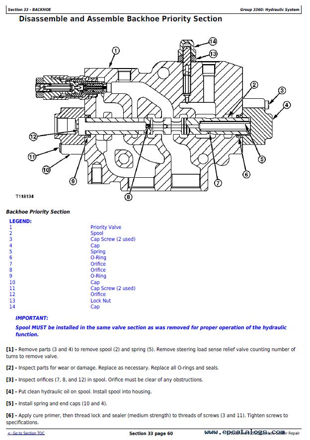 John Deere 310se Wiring Diagram Wiring Diagrams My
