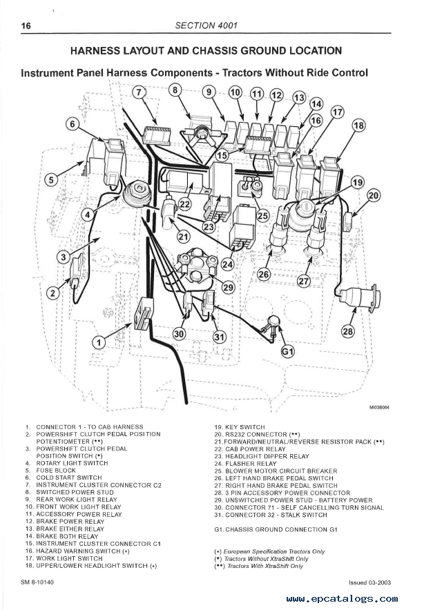 Mccormick Cx Series Sm 810602 Service Manual Pdf. Repair Manual Mccormick Cx Series Sm 810602 Service Pdf 3. Wiring. Case Ih Cx70 Wiring Schematic At Scoala.co