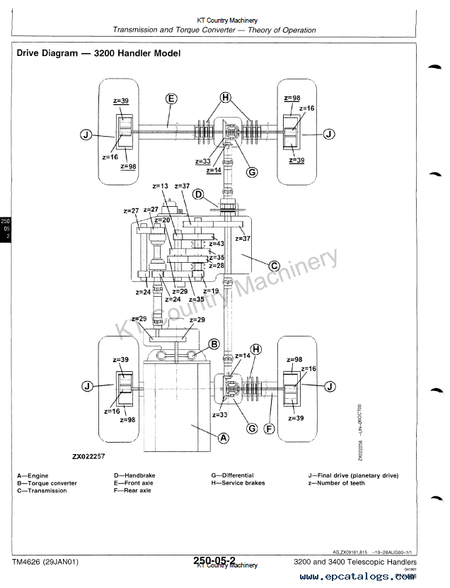 john deere 3200 3400 telescopic handlers tm4626 technical manual pdf john deere 3200 & 3400 telescopic handlers tm4626 technical manual 3200 john deere telehandler wire diagram at cos-gaming.co