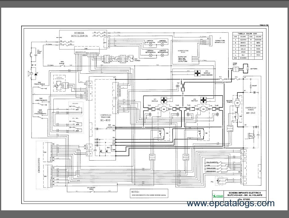 Cesab spare parts catalog parts manual scania wiring diagrams wiring lights \u2022 wiring diagrams ford tractor wiring diagram at readyjetset.co