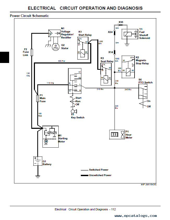 "John Deere Ztr Wiring Diagram | Wiring Diagram on john deere cylinder head, john deere riding mower diagram, john deere 345 diagram, john deere 3020 diagram, john deere gt235 diagram, john deere fuel gauge wiring, john deere power beyond diagram, john deere 310e backhoe problems, john deere repair diagrams, john deere fuse box diagram, john deere chassis, john deere rear end diagrams, john deere tractor wiring, john deere fuel system diagram, john deere voltage regulator wiring, john deere 212 diagram, john deere 42"" deck diagrams, john deere starters diagrams, john deere sabre mower belt diagram, john deere electrical diagrams,"