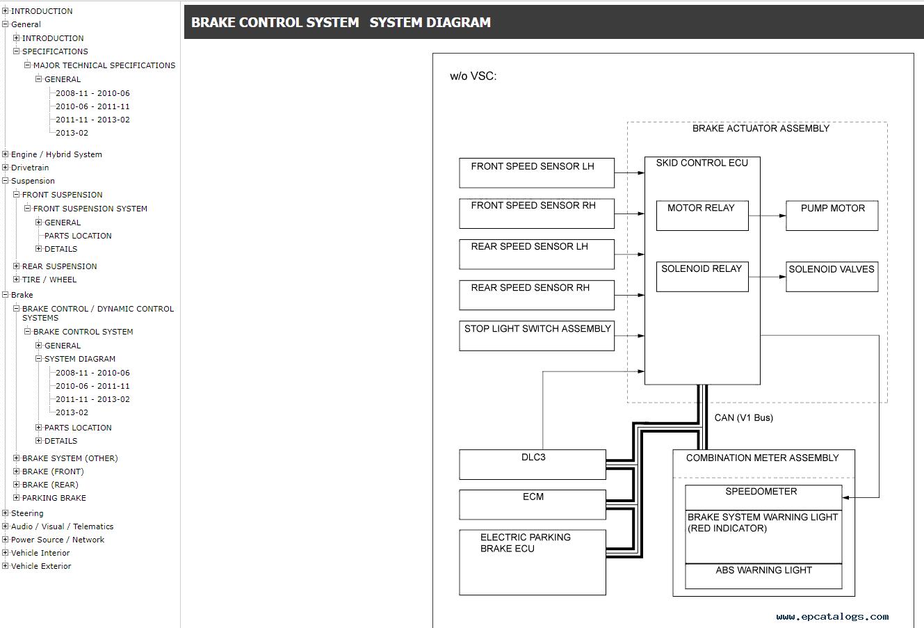 toyota avensis petrol azt270 zrt270 271 272 repair manual 84 toyota wiring diagram toyota wiring diagram abbreviations