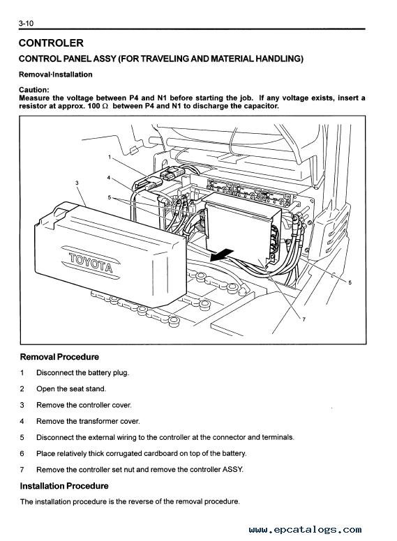 download toyota 7 fb 10 35 series forklifts pdf manual. Black Bedroom Furniture Sets. Home Design Ideas