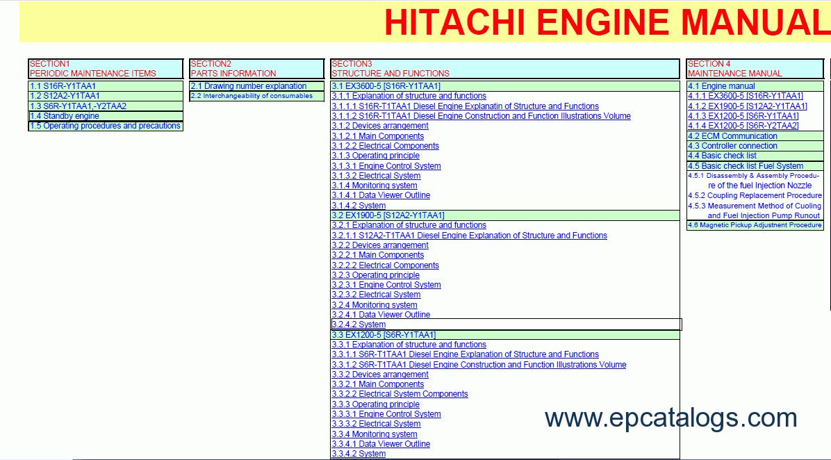 hitachi engine manual repair manual download rh epcatalogs com Pontiac Shop Manual 2007 Ford Workshop Manuals