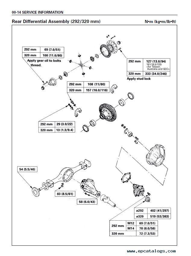 2005 isuzu ascender electrical diagram 2005 dodge stratus