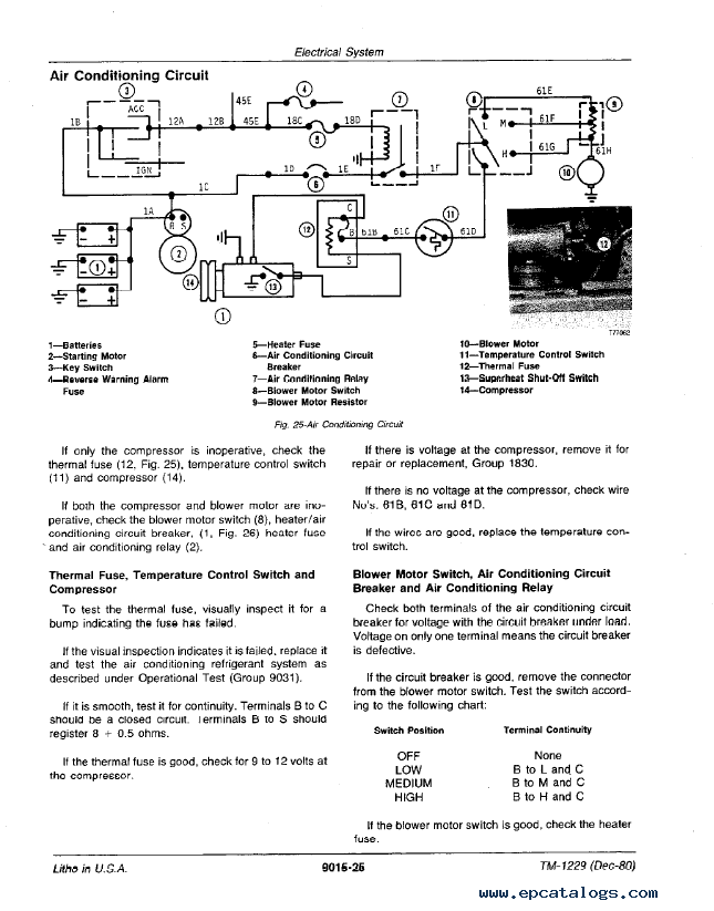 John Deere JD644C Loader, JD646C Compactor TM1229 Technical Manual PDF