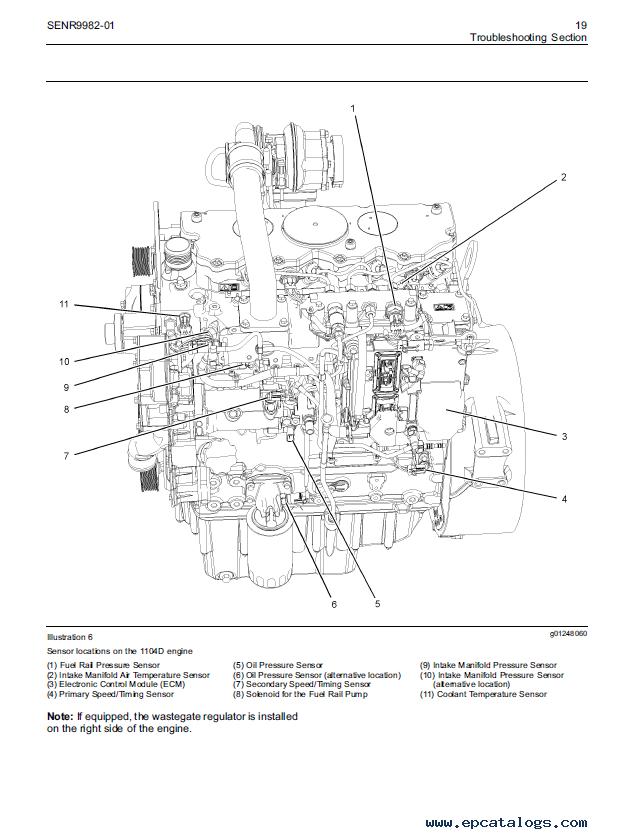 Perkins Industrial Engine 1106 Series Set of PDF ManualsEPCATALOGS
