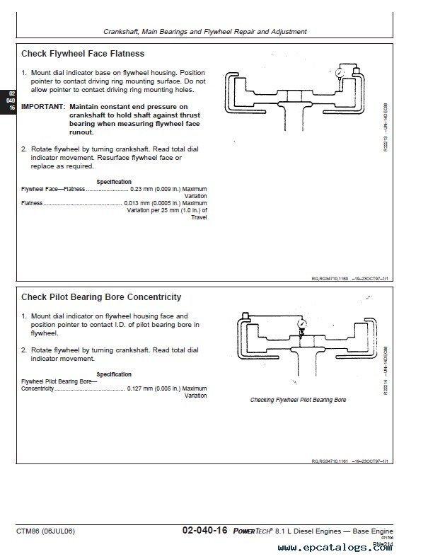 John Deere PowerTech 8 1L Diesel Engines Set of PDF Manuals