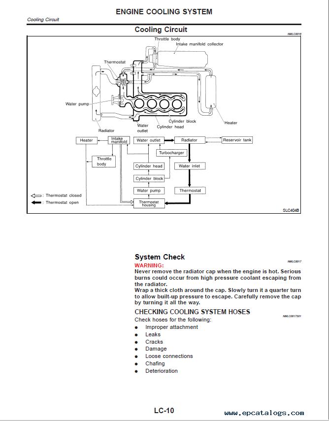 Peachy Nissan 240Sx Model S15 Service Manual Pdf Download Wiring Cloud Nuvitbieswglorg