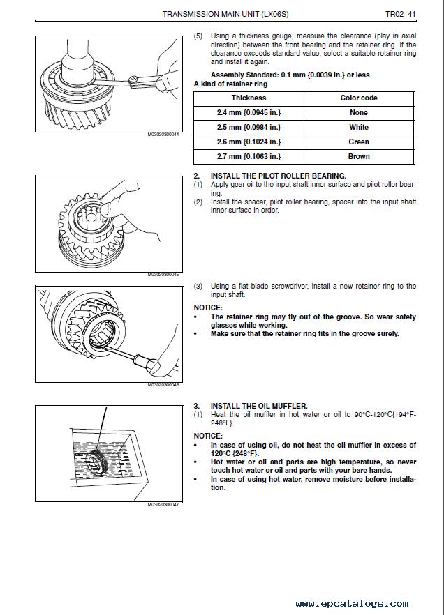 Manual motor hino gs