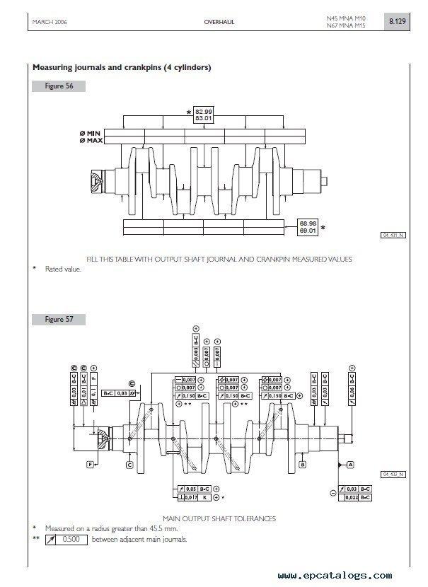 kirloskar diesel generator maintenance manual pdf