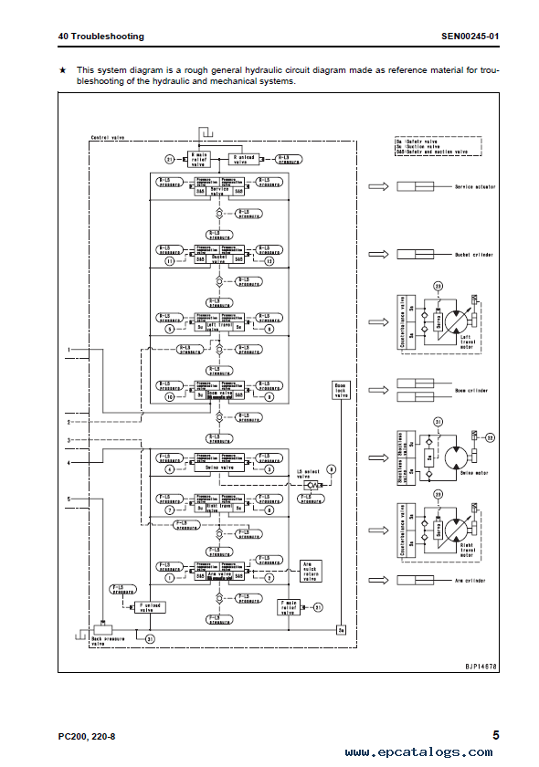 electrical wiring diagrams for motorcycles komatsu excavator galeo pc200 lc 8  pc220 lc 8 shop manual pdf  komatsu excavator galeo pc200 lc 8  pc220 lc 8 shop manual pdf