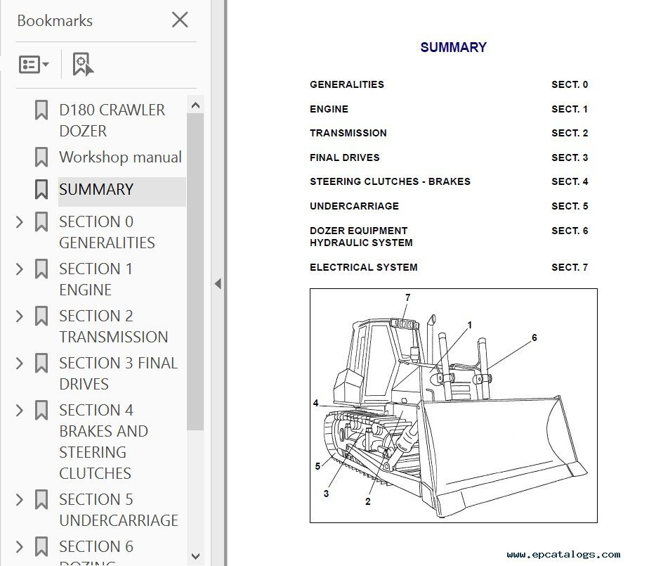 Fiat Kobelco D180 Crawler Dozer Workshop Pdf Download