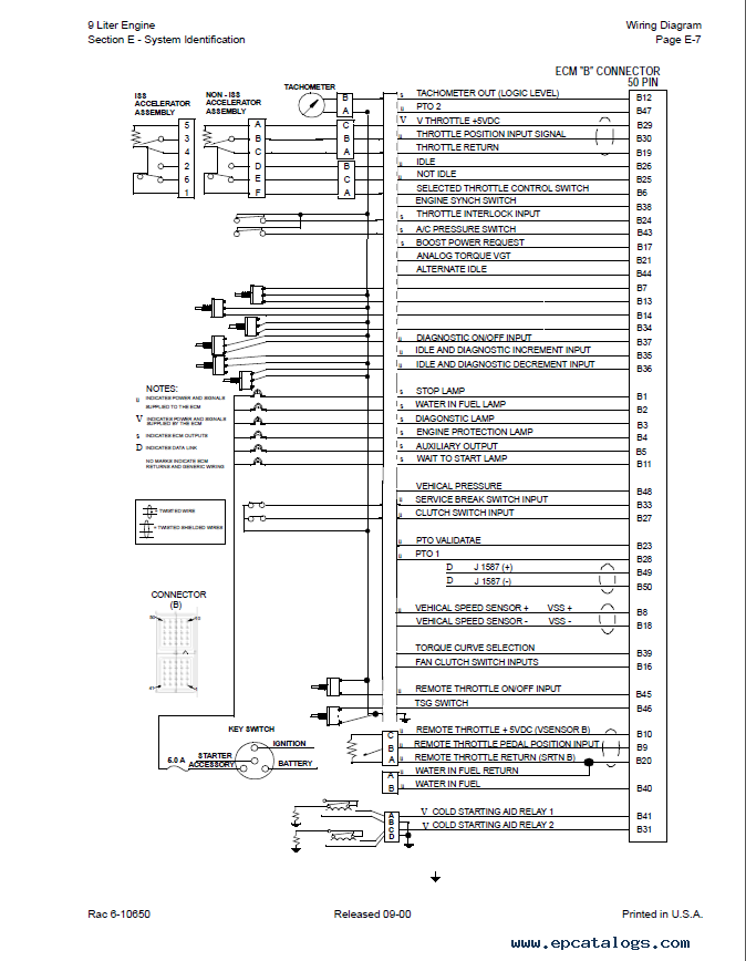 Logic 9 Manual Pdf
