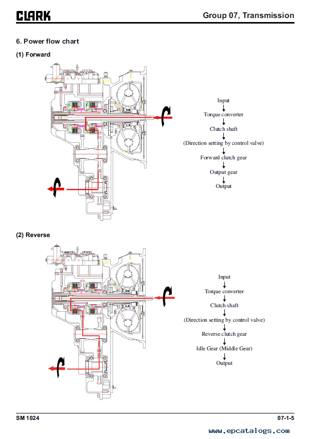 Daewoo forklift wiring schematic daewoo wiring diagrams instructions clark forklift transmission diagram daewoo wiring at freeautoresponderco daewoo forklift wiring schematic at bahu cheapraybanclubmaster Choice Image