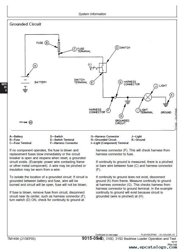 John Deere 300D 310D 315D Backhoe Loader Technical Manual PDF ...