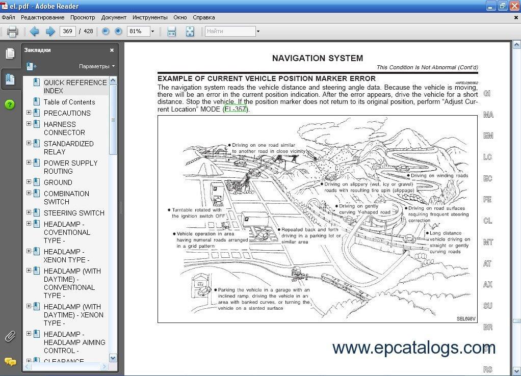 nissan b15 engine diagram get free image about wiring diagram