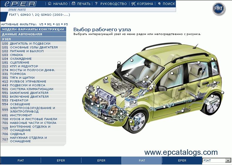 Fiat eper , Alfa, Lancia rel.84