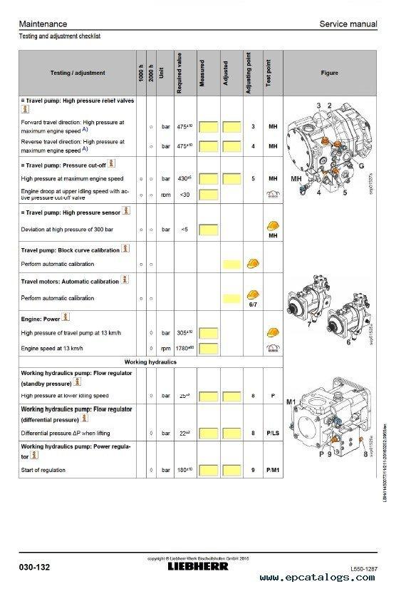 Liebherr 996 manual